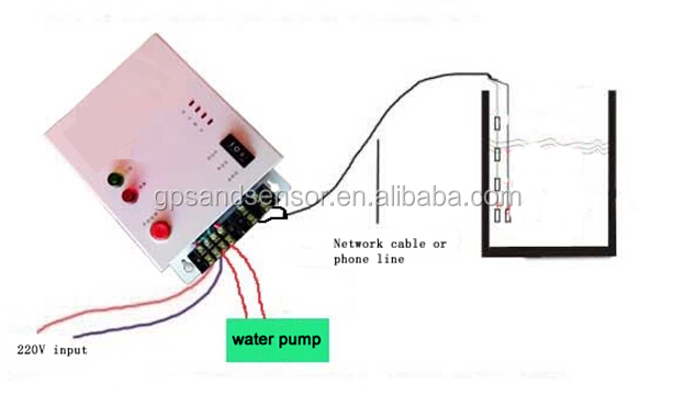 Esmwl Automatic Liquid Level Sensor Float Level Controller Water ...