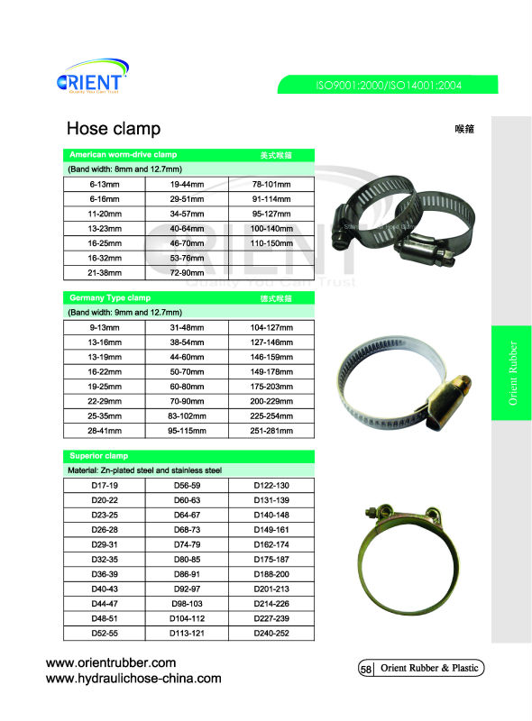 American worm-drive hose clamp