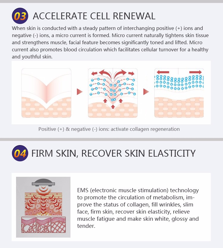 Portable CE ROHS certificared photontherapy galvanic ion skin rejuvenation facial device