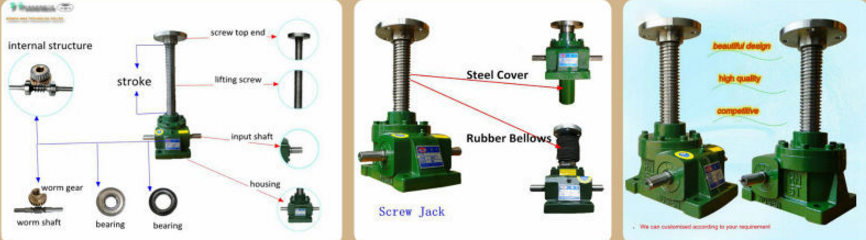 price concessions Propelling screw jack