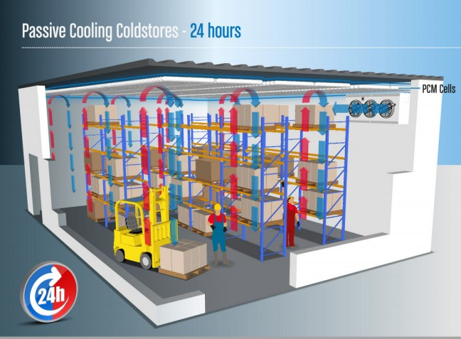 Phase Change Material Solar Cold Room