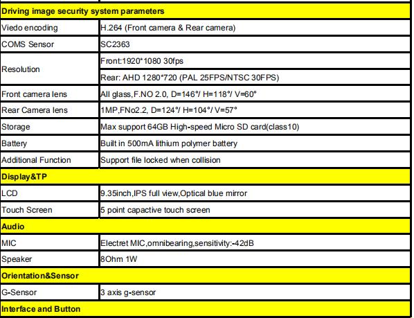 Bestsellers Hoge Kwaliteit Auto DVR Smart Wireless Security Cloud Storage Wifi Recyclebaar opname