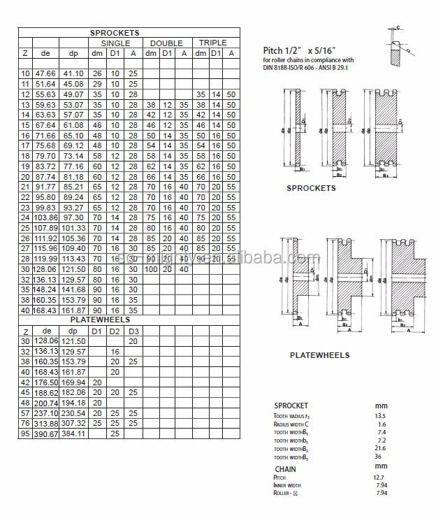 Ansi Standard Asa 40 Sprockets For Roller Chain Buy