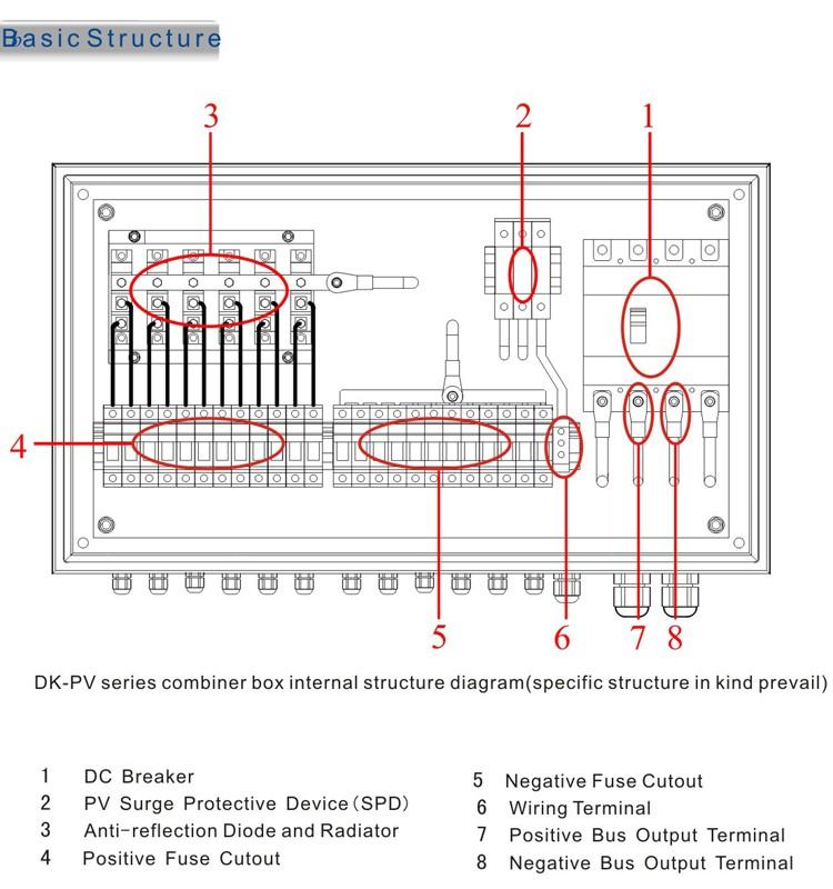 solar biner box wiring diagram pv biner box wiring diagram combiner box wiring diagram wiring diagram