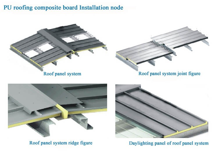 insulated aluminum roof panels