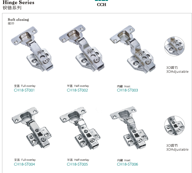 Hardware Kitchen Cabinet Door Hinges Types