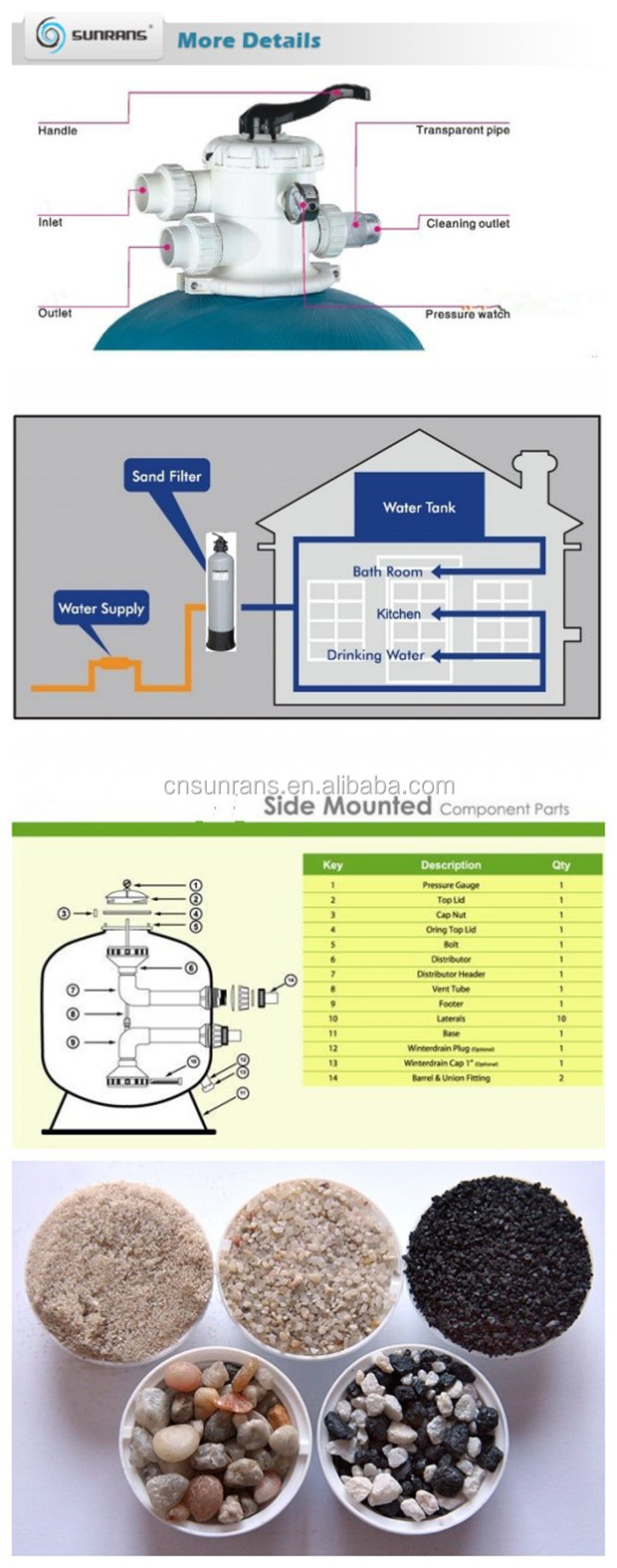 Domestic Pool Filtration Combo Multiport Valve Water Well Sand Filter Diagram Swimming