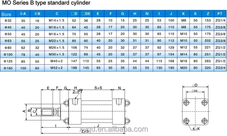 HOB/MOB Series Middle-high Pressure Oil Cylinder/Hydraulic Cylinder