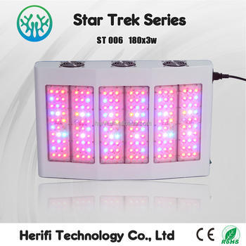 New Designed Grow LED light 400W for medical indoor plants