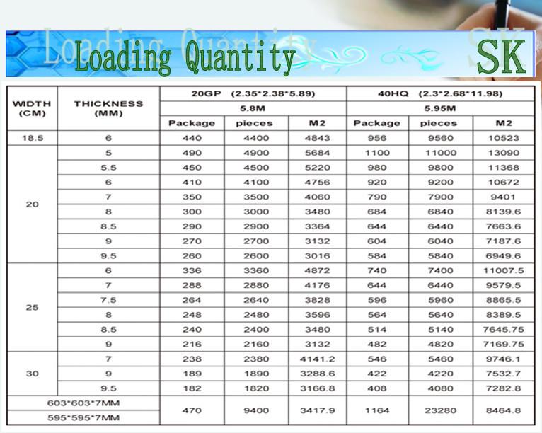 Building Materials Prices Of Plastic Suspended Ceiling
