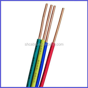 Flexible Electrical Cable Wire Plain Annealed Copper Wire ...