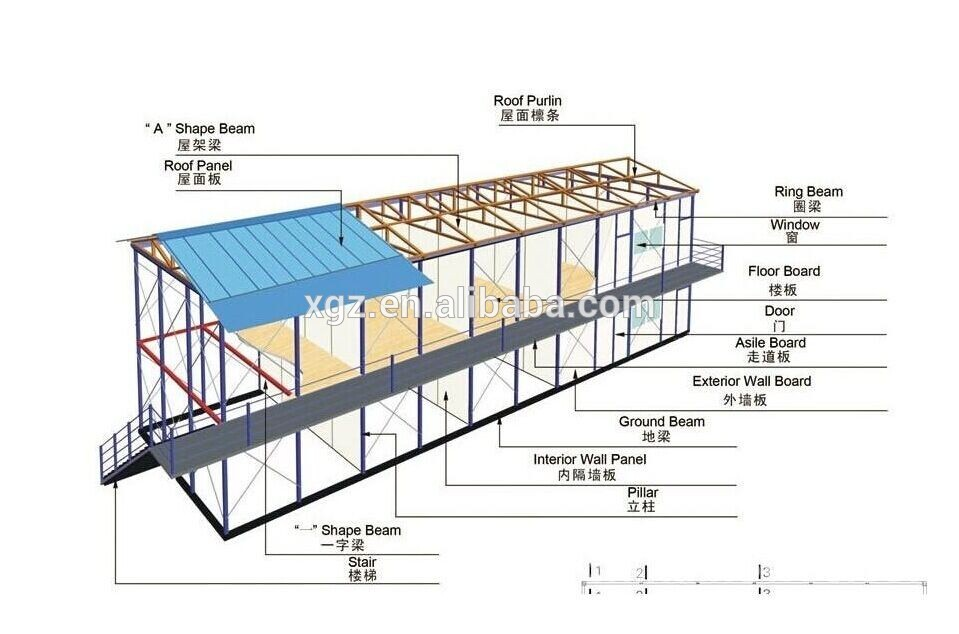 prefabricated steel house prefab office