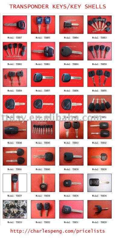 Tongda Transponder Keys/key Shells/blanks/lost Car Key Solutions ...