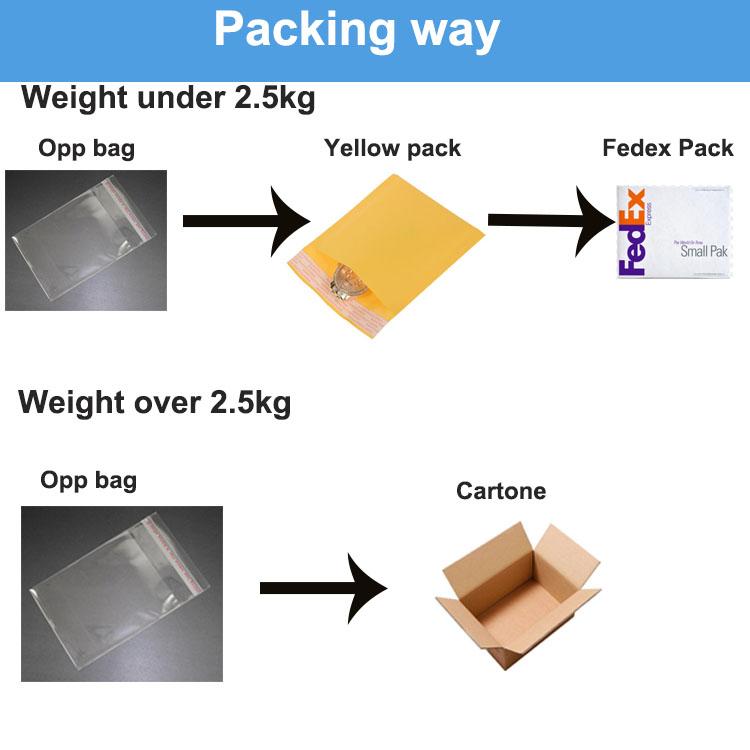 Custom made hard plastic pvc luggage tags suitcase bag tags