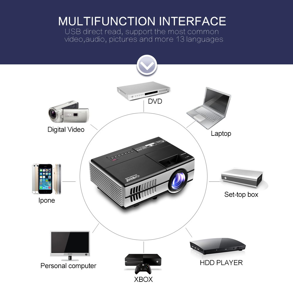 cheap wholesale led projector 1500lumens 1080p high lumens mini pocket projector