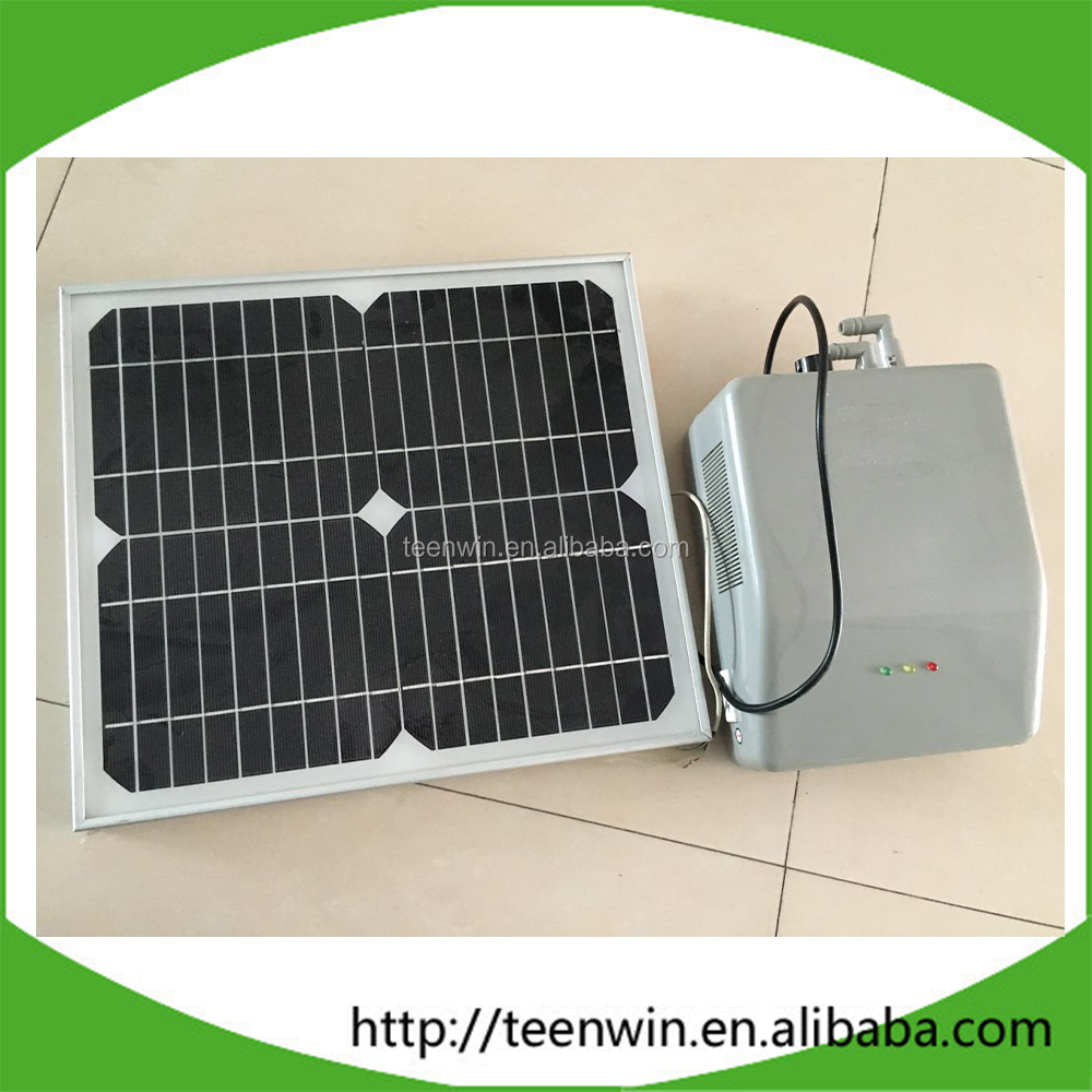 Teenwin Biogas Pump solar supported