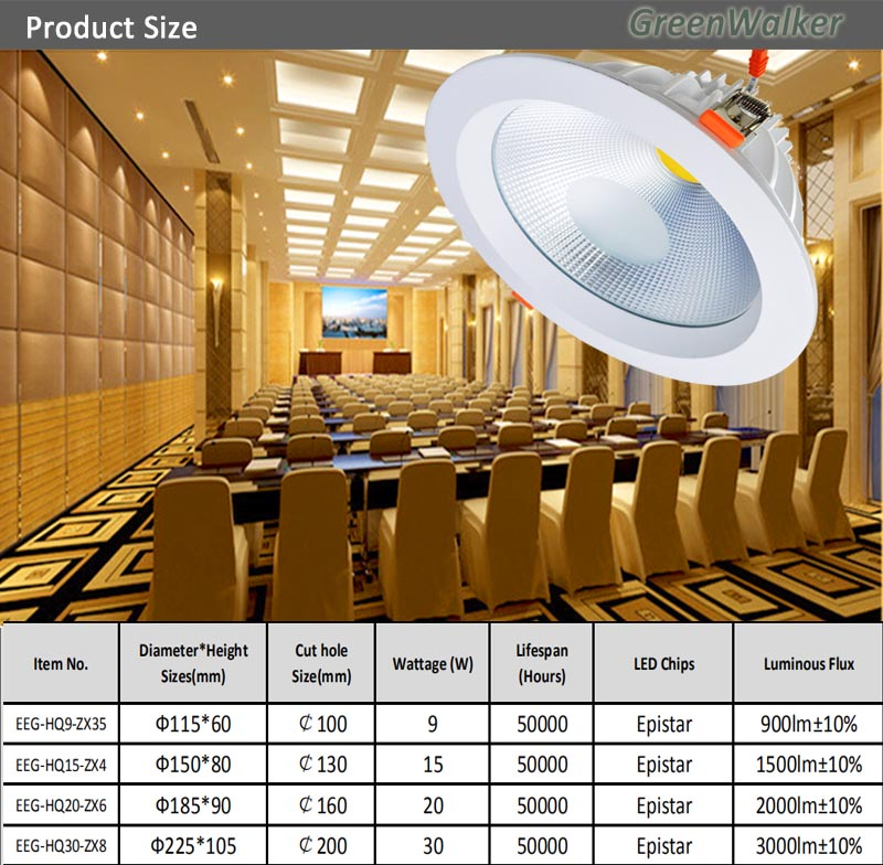 Ceiling led spot downlight COB 115mm surface mounted100 cut 3.5inch recessed 9W hotel market retrofit led light 10w12w20w40w