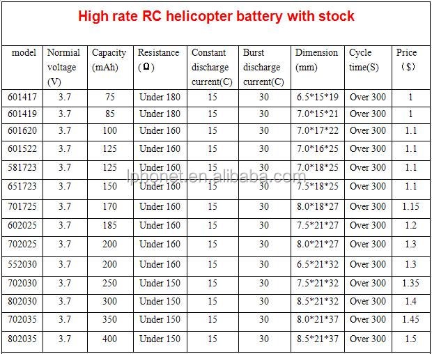 c rate 20c lipo battery 400mah 802035 mini rc. Black Bedroom Furniture Sets. Home Design Ideas