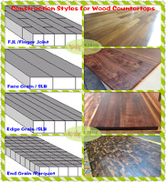 Finger Joint Timber Panel,Fjl Teak Board - Buy Teak Wood Finger ...