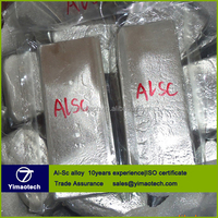 Al Sc master alloy/aluminum Scandium alloy with Sc 2% 10%