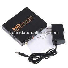 AV Converter, Composite CVBS R/L Video Adapter, HDMI TO CVBS