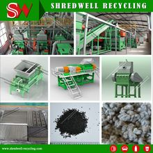 Rubber Crumb Plant For Scrap Tire Recycling