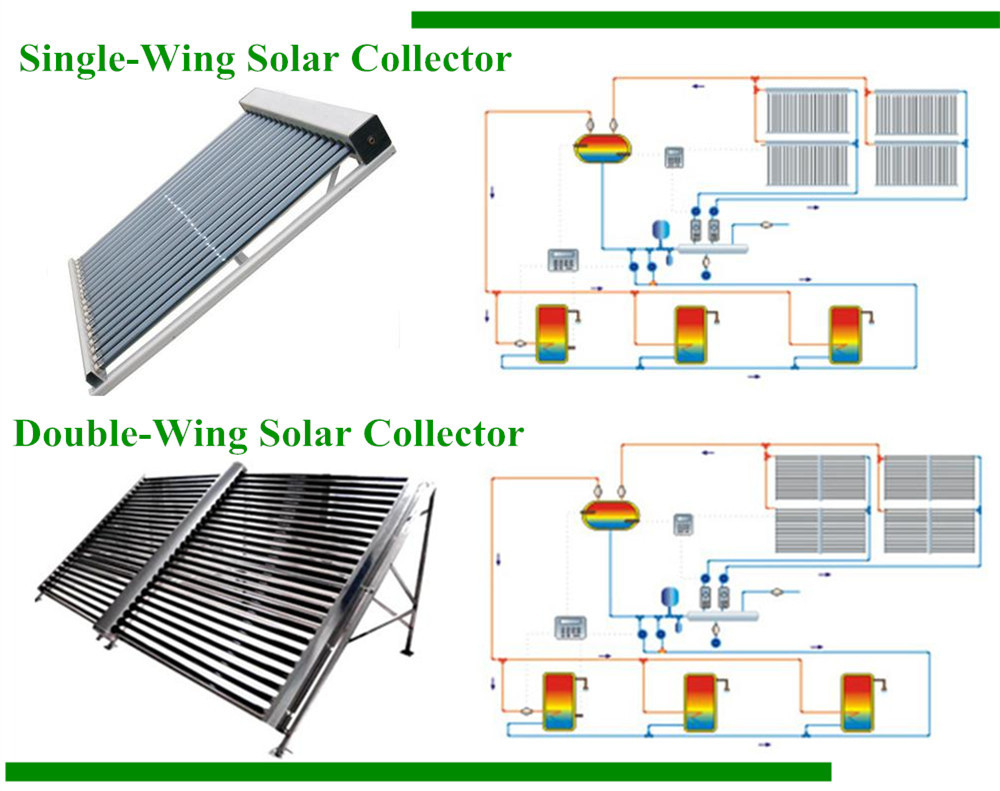 Vacuum Tube Hybrid Solar Collector Evacuated Tube Hybrid