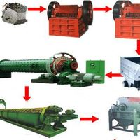 Widely used copper mining equipment