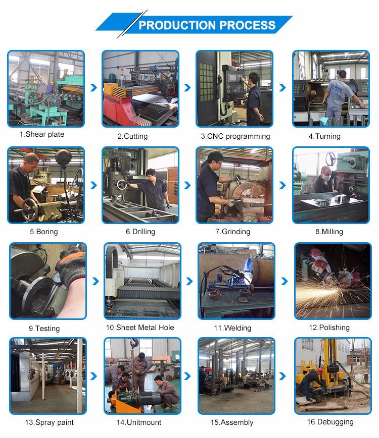 Hydraulic rock splitter/Quarry Stone Cutting Machine/concrete stone splitter machine
