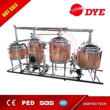 China Equipment Nano, China Equipment Nano Manufacturers and