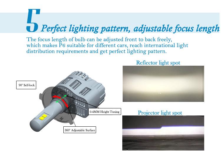 2015 New H4 High Low 12000lm 120w Car Led Headlight Kit Lamp Bulbs ...