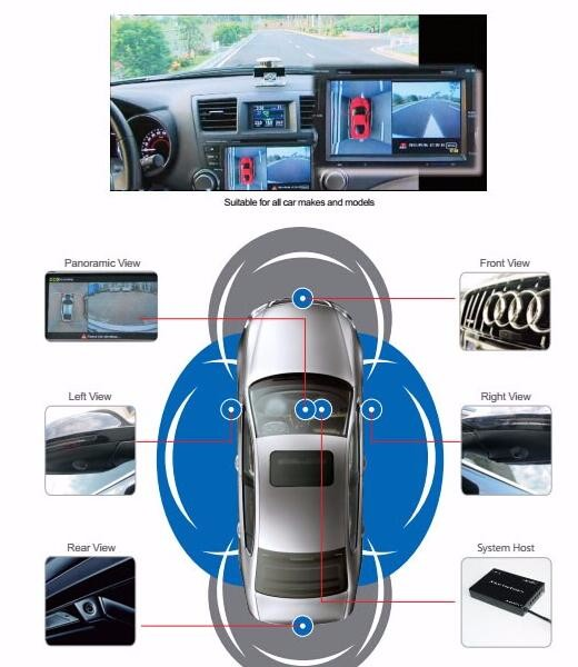 360 View Car Camera System For Vehicles Safety 360 View Car Camera