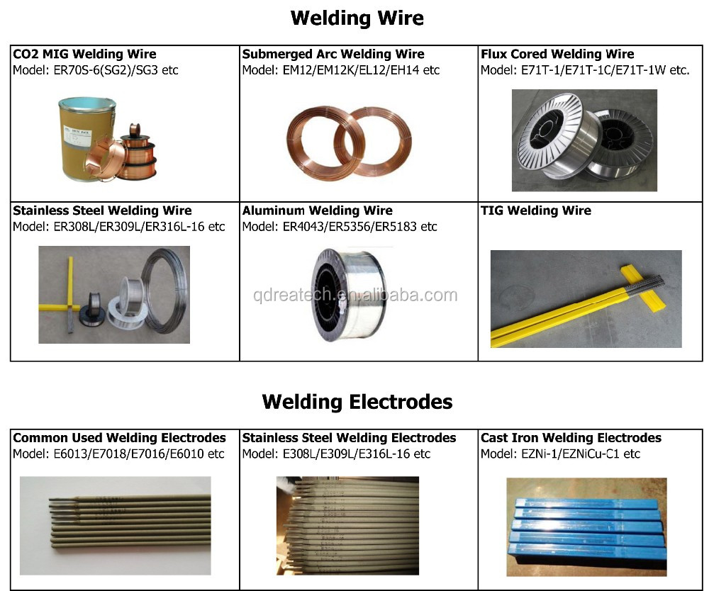 Stainless Steel Mig Welding Wire Er309l - Buy Stainless Steel ...