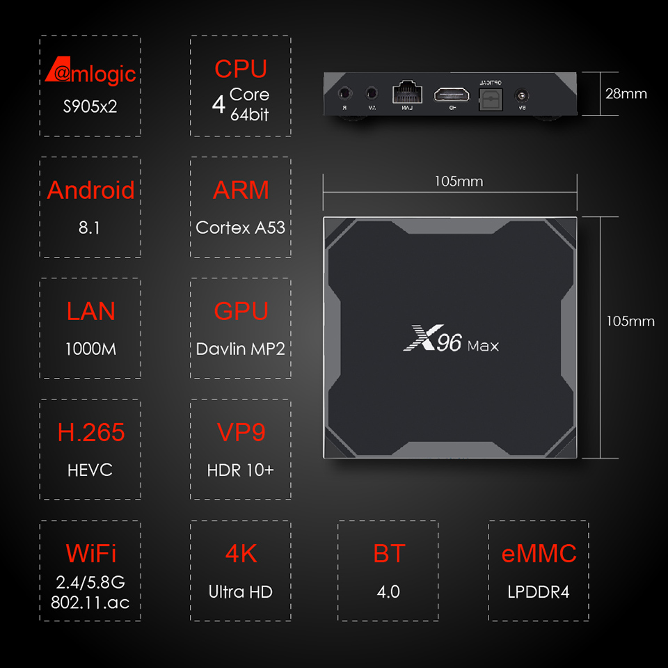 4k Download user Manual for Android X96 MAX 2.4G/5G WIFI Smart Tv box