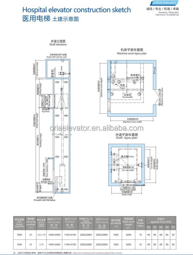 hospital lift dimensions - 631×832
