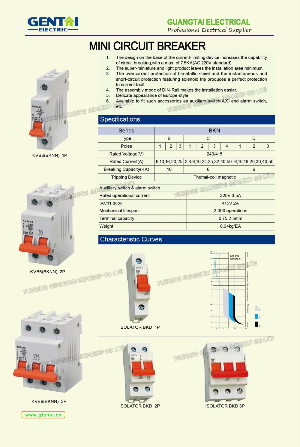 63 Amp Circuit Breaker Best Brand Mcb Safety Types Of Electrical Different Electric Circuits