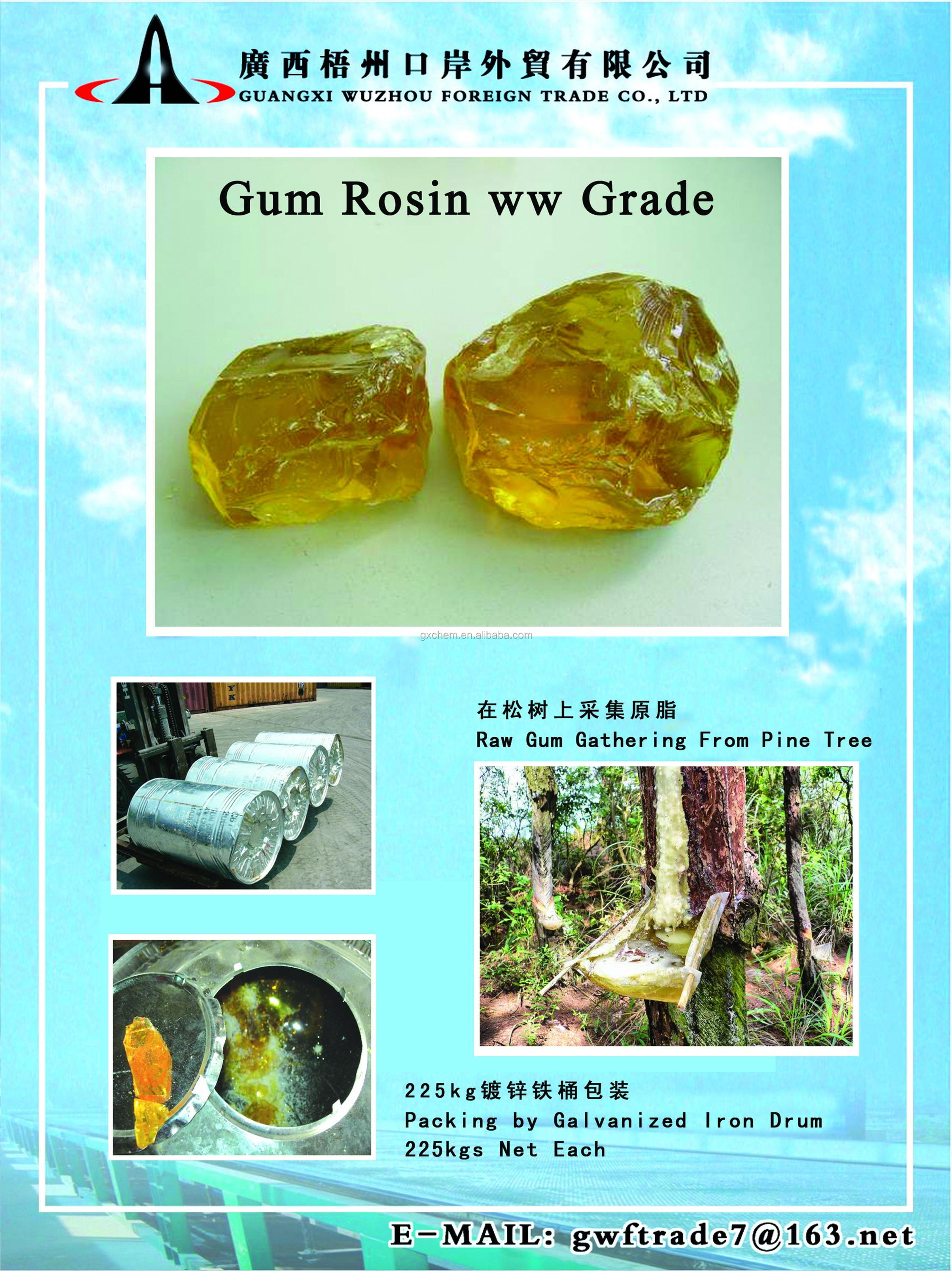 Food Additive Glycerol Ester of Gum Rosin