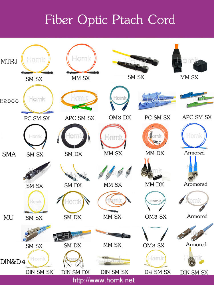 China manufacturer supply OM4 10GB fiber optic patch cord / fiber jumpers