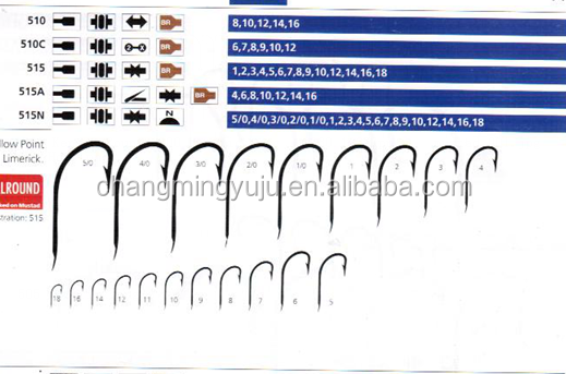 Mustad Crystal 515 Limerick Fishing Hook Fast Delivery Cheap Price ...