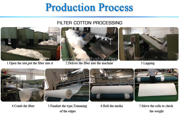 Factory direct sale white synthetic fiber roll 5MMthickness air filter coarse filter excellent filtration