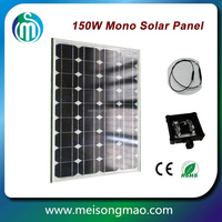 High quality Useful Dispensing Sticker solar panel
