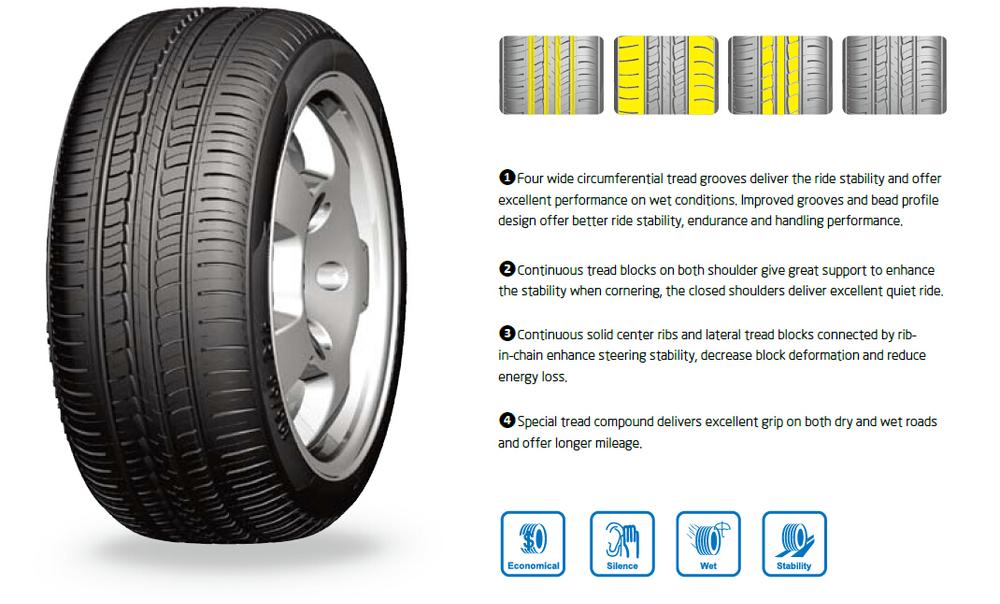 chinois marque prix de gros haute performance fabriqu s en chine pneus de voiture pneus id de. Black Bedroom Furniture Sets. Home Design Ideas