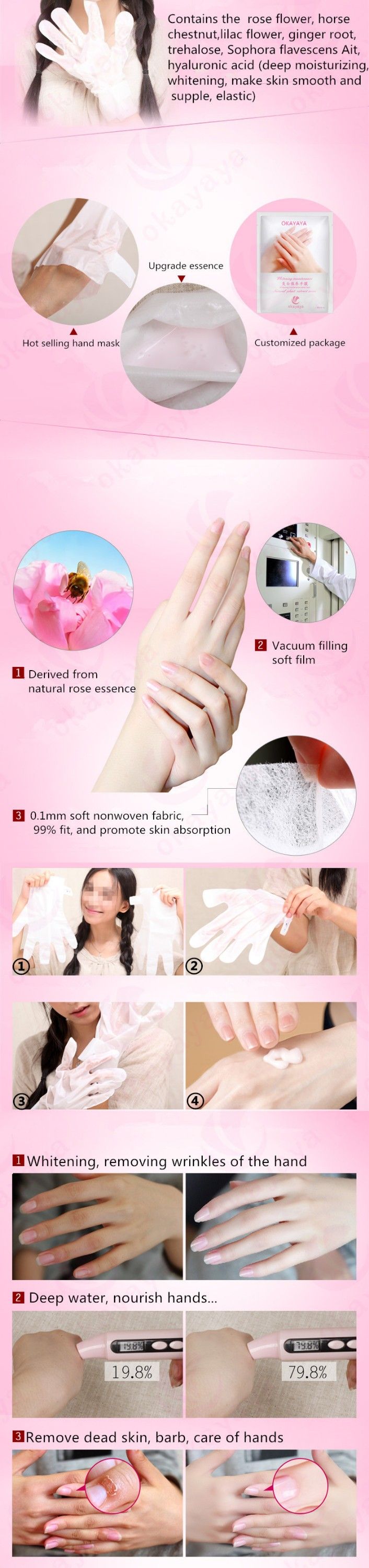 Amazon Hot Selling Hand Mask Nail Mask Gloves