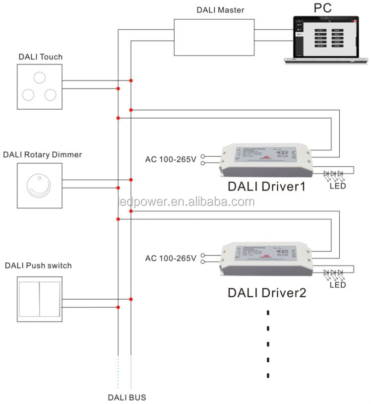 Dali led driver wiring diagram somurich dali led driver wiring diagram dali constant voltage led dimming driver 60w 48v ip66 view cheapraybanclubmaster Gallery