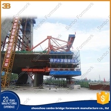 High quality Load bearing Multi-structure assembled stable durable climbing form