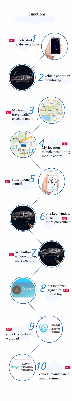 Auto Remote Engine Starter For Mercedes Benz GLK X204 With Sim Card Remote  Engine Start &
