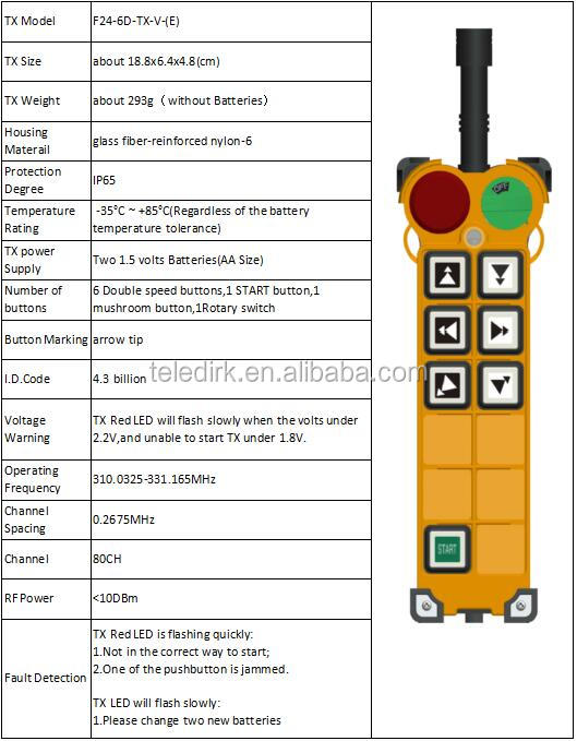 F24-6D Industry Equipment Multi-Function Radio Remote-Control