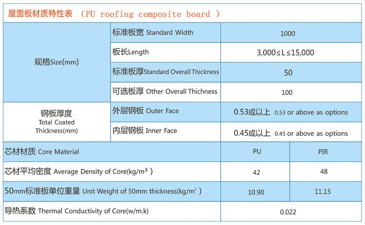 pu panel polyurethane foam composite roof sheets board