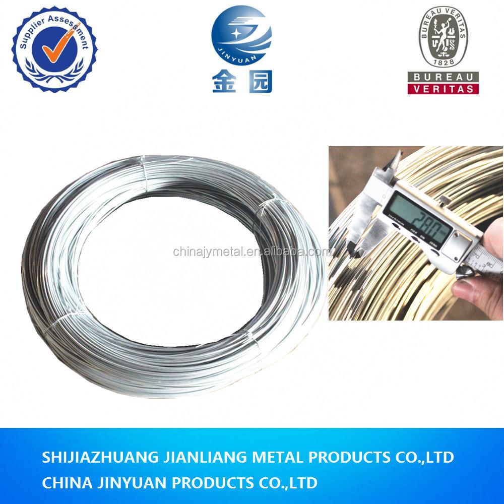 Rebar Tying Wire Wholesale, Rebar Suppliers - Alibaba
