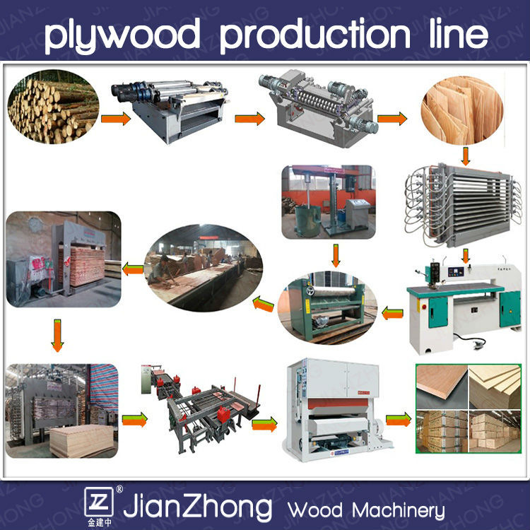 wood pallet making machine/plywood production line/plywood machine